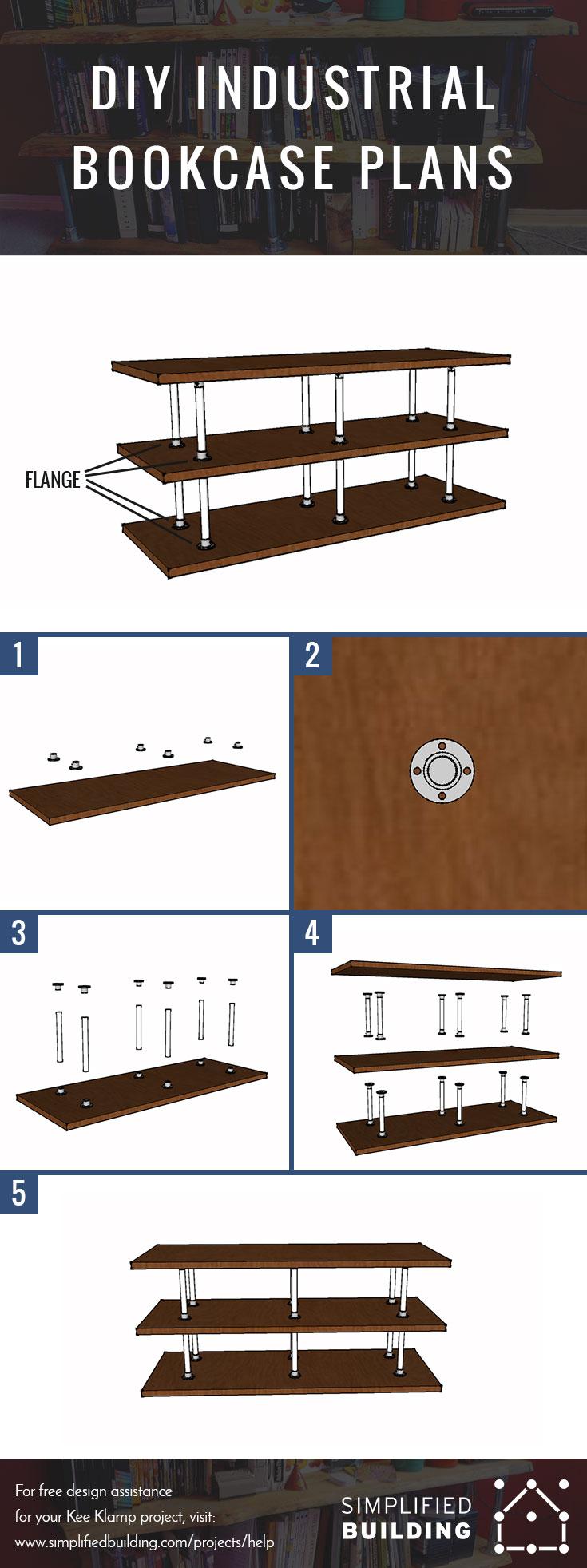 Build your own bookcase build your own bookcase door for Build your own bookshelves plans