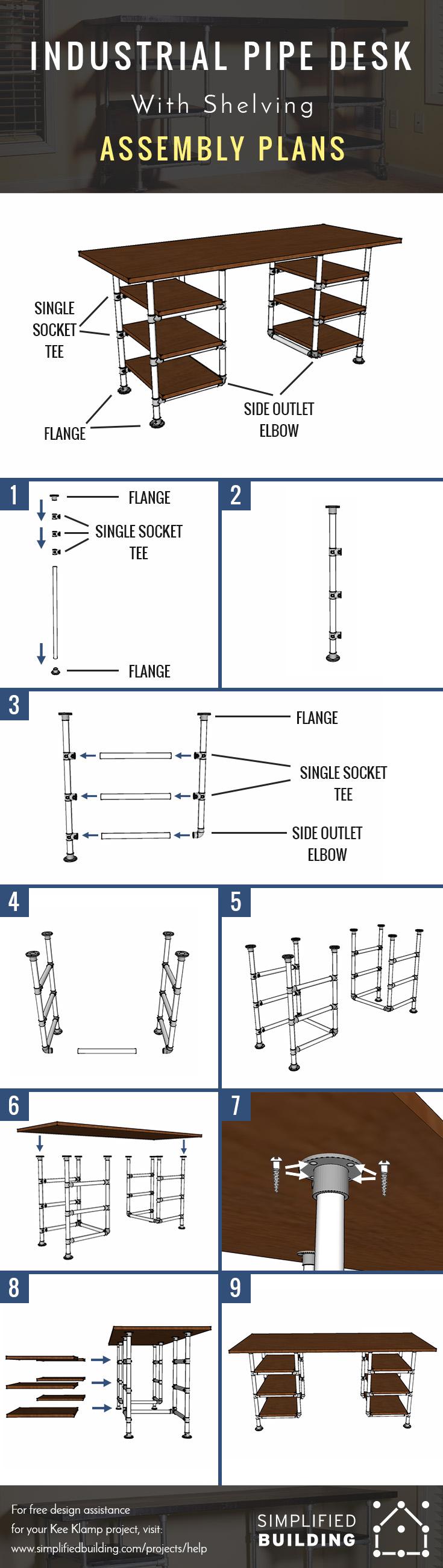 Industrial Pipe Desk Plans