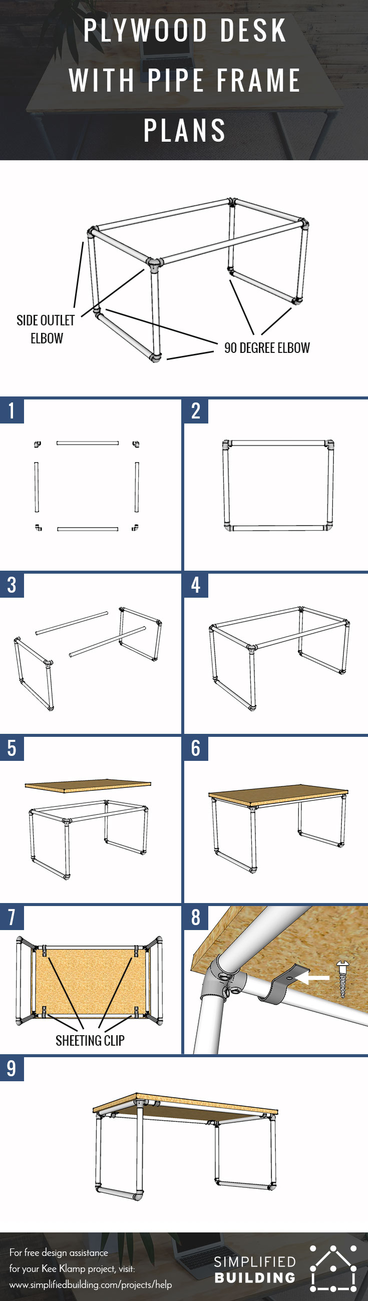 Plywood Desk Plans