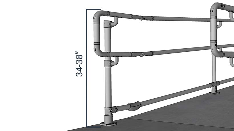 Understanding Ada Handrail Height Requirements Simplified