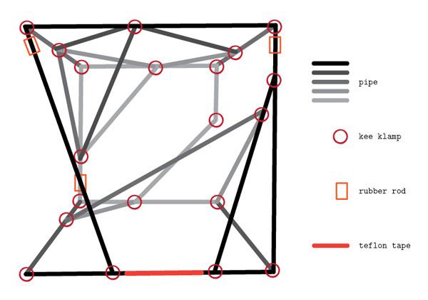 Shape Shifter Diagram