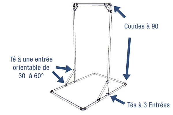 Comment fabriquer sa propre barre de traction assemblage direct - Faire sa propre maison ...
